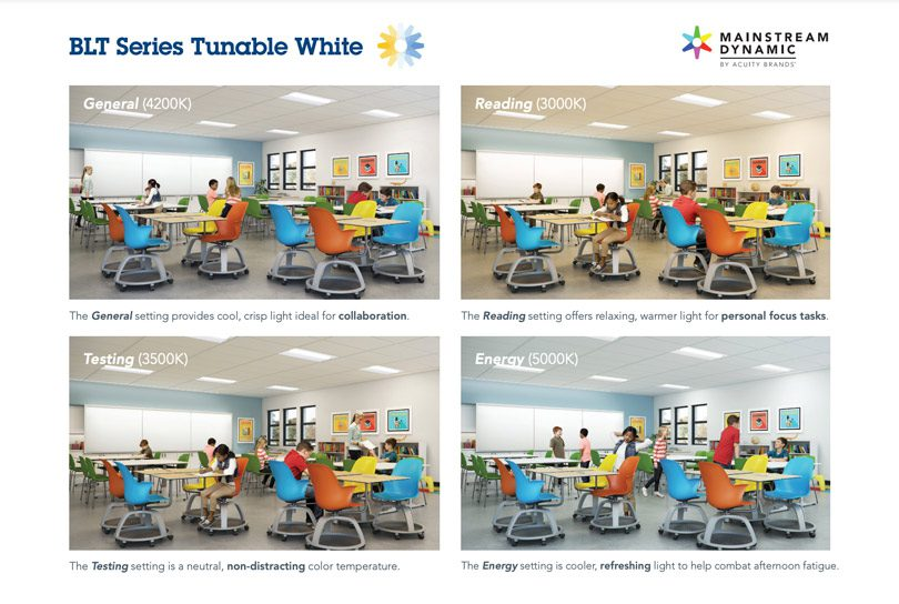Illustration of lighting differences using tunable white in the classroom