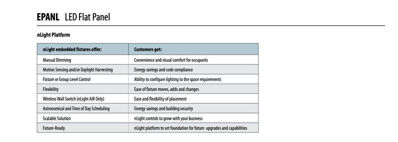 EPANL LED flat panel details