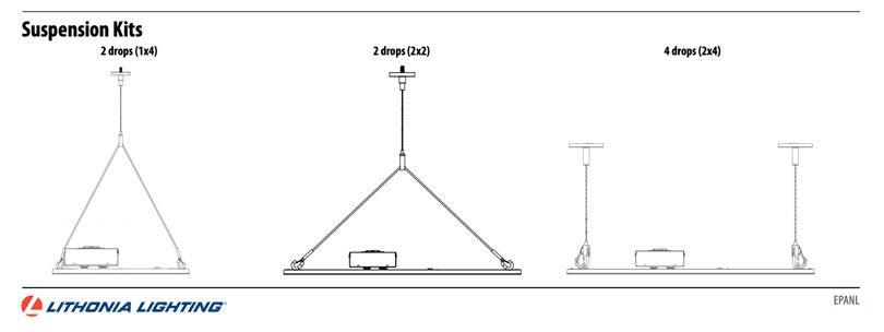 Suspension kit diagram for EPANL LED flat panel