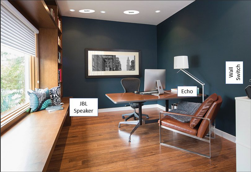 Juno Ai in living room context