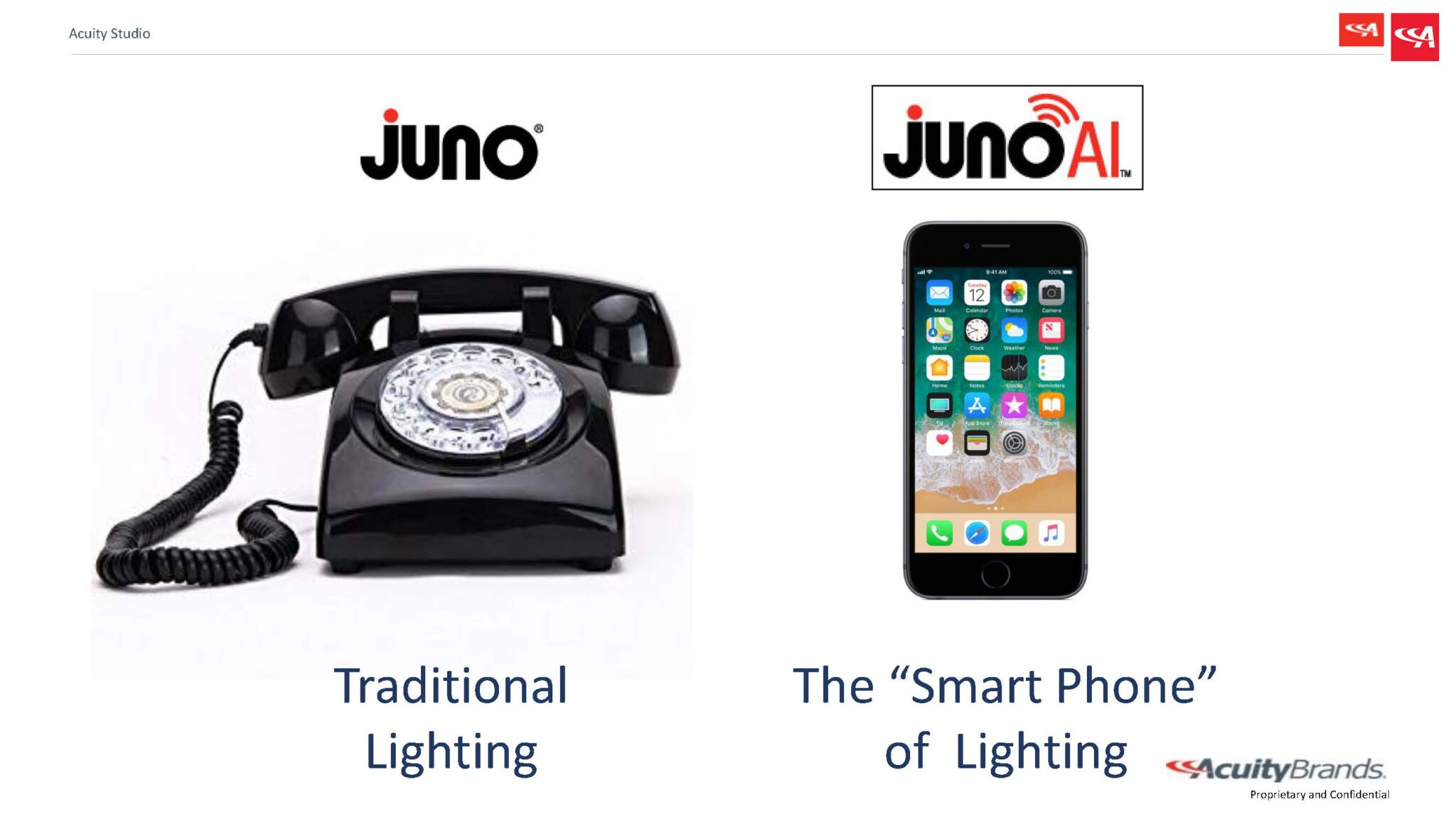 Smart home technology with Juno Ai