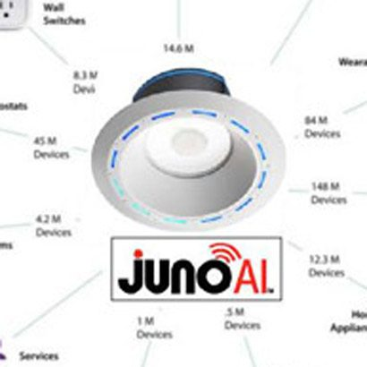 Juno_ai_featured