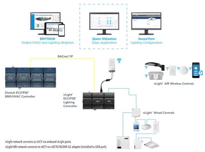 TLA Dine and Design nLight System Riser