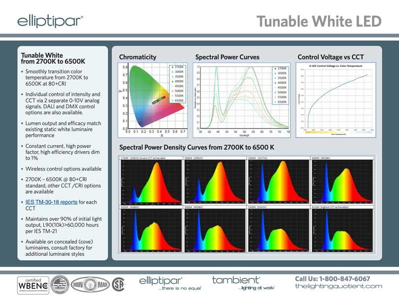 TLA New Manufacturer Spotlight: Elliptipar